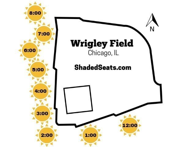 Wrigley Field Shaded Seats