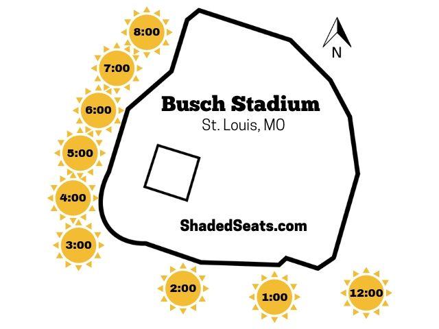 Shaded Seats at Busch Stadium
