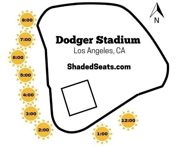 Shaded Seats at Dodger Stadium