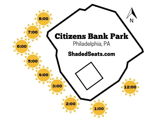 Citizens Bank Park Shaded Seats