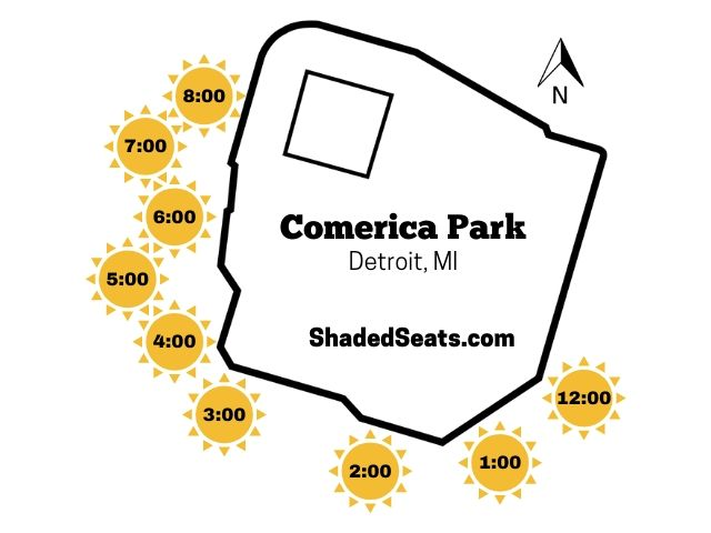Comerica Park Shaded Seats