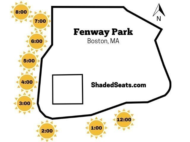 Fenway Park Shaded Seats