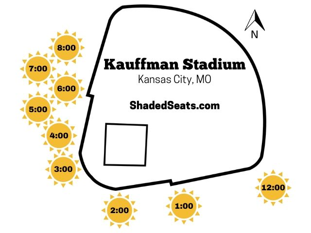 Kauffman Stadium Shaded Seats