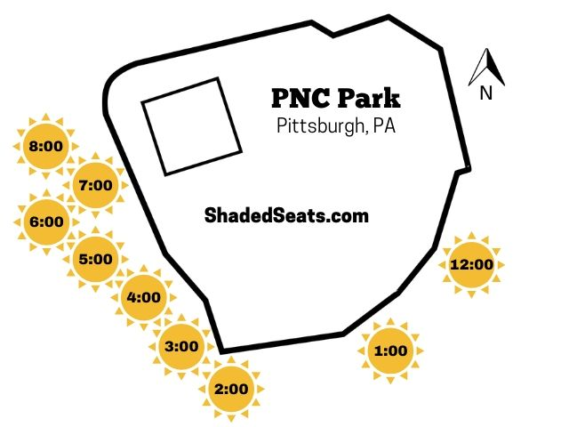 PNC Park Shaded Seats