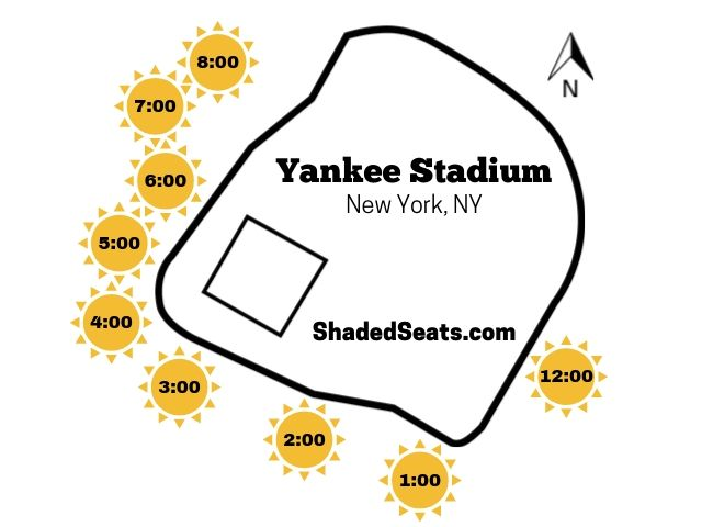 Yankee Stadium shaded seats