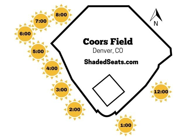 Coors Field Shaded Seats