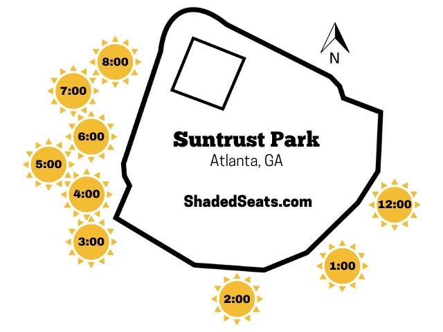 Suntrust Park Shaded Seats