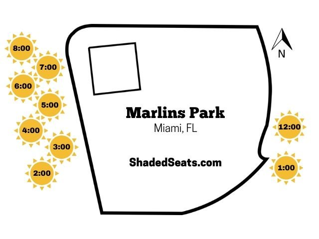Marlins Park Shaded Seats