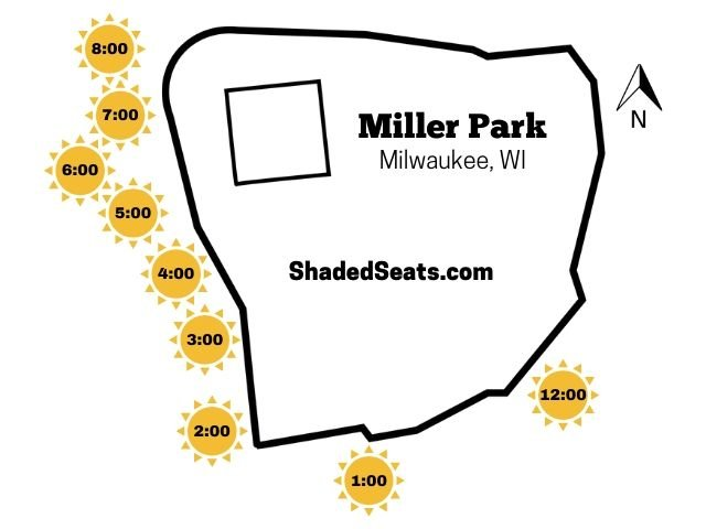Miller Park Shaded Seats