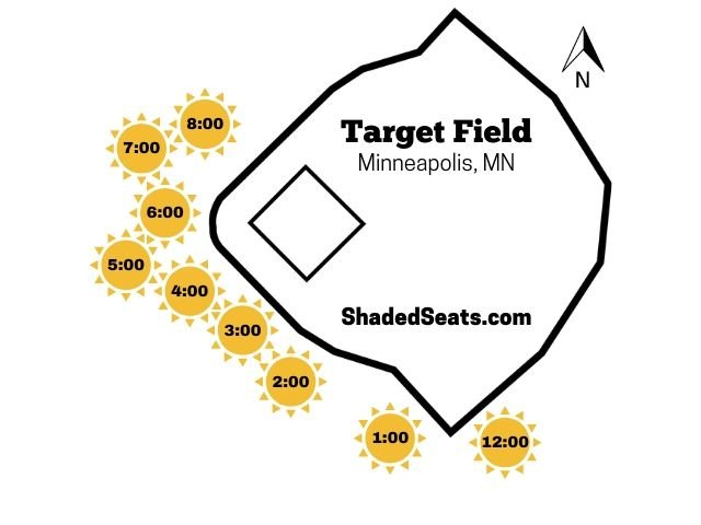 Target Field Shaded Seats