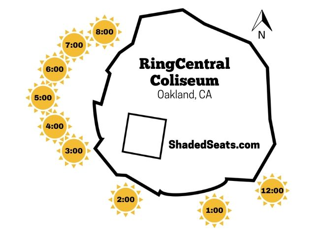 Oakland RingCentral Coliseum Shaded Seats