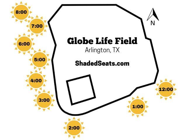 Globe Life Field Shaded Seats
