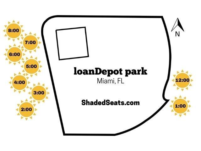 loanDepot park Shaded Seats